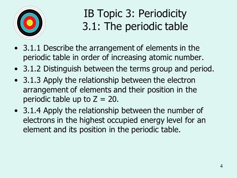 4 ib topic 3 periodicity 31 the periodic table 311 describe the - Periodic Table Z Element