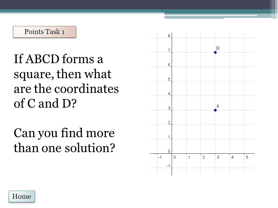 Home Points Task 1 If ABCD forms a square, then what are the coordinates of C and D.