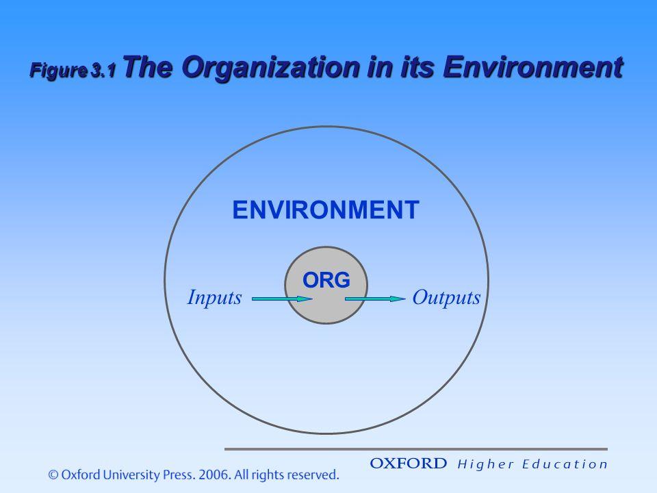 """anti hierarchy"" environment in an organization Environmental change and organizational transformation 1019 2 literature on environmental change and organizational adaptation 21 environment and environmental."