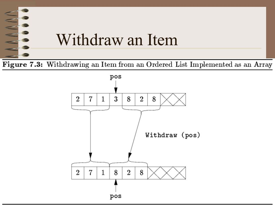 Withdraw an Item