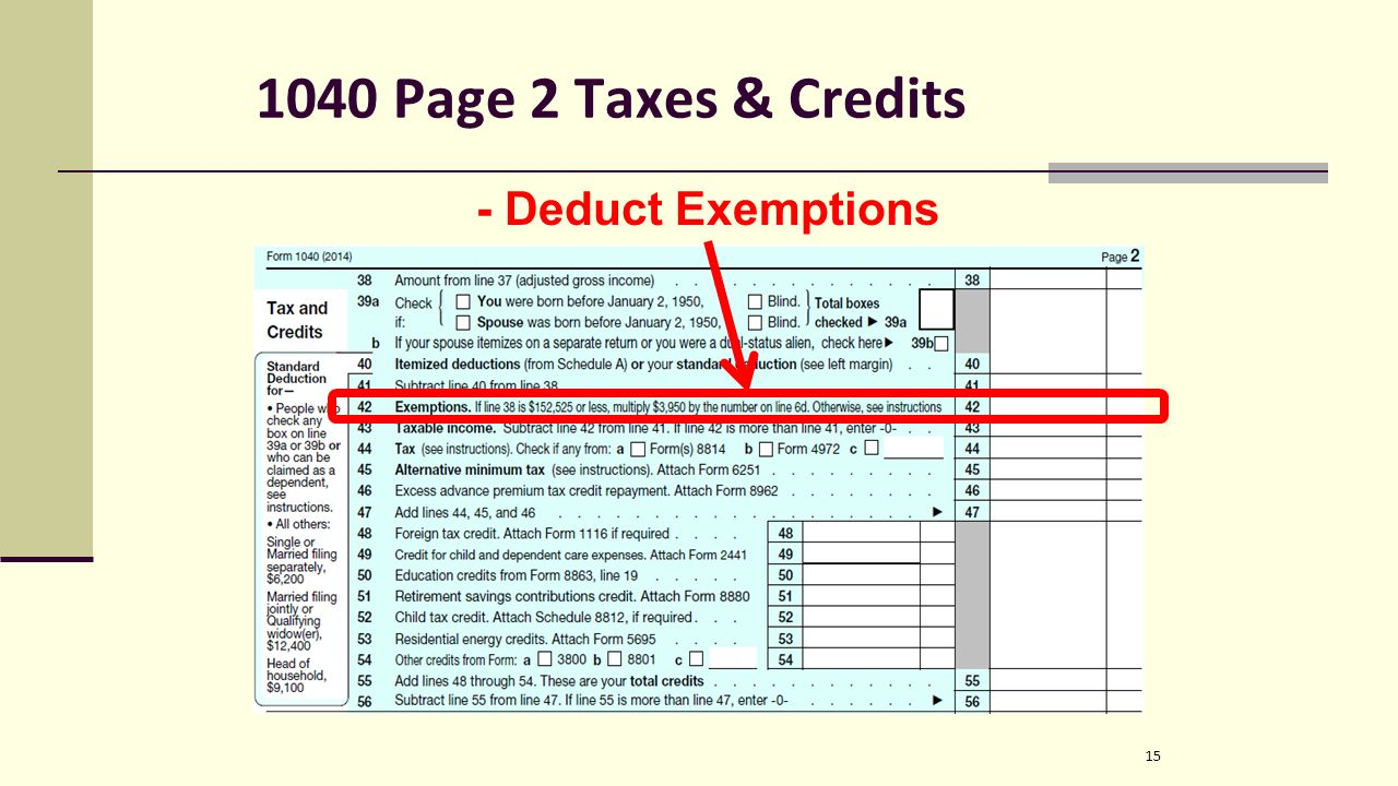 Irs form we file 1040 forms not 1040a 1040ez etc is split up 15 1040 page 2 taxes credits 15 deduct exemptions falaconquin