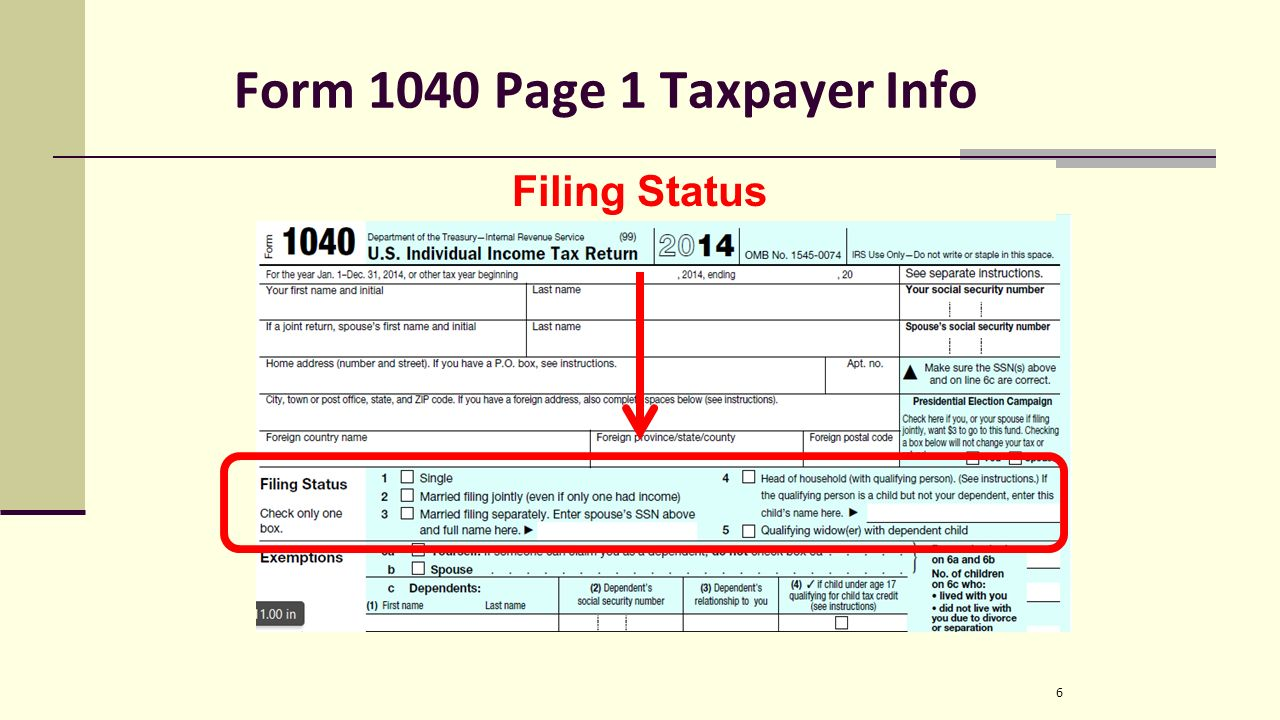 Irs form we file 1040 forms not 1040a 1040ez etc is split up 6 form 1040 page 1 taxpayer info 6 filing status falaconquin