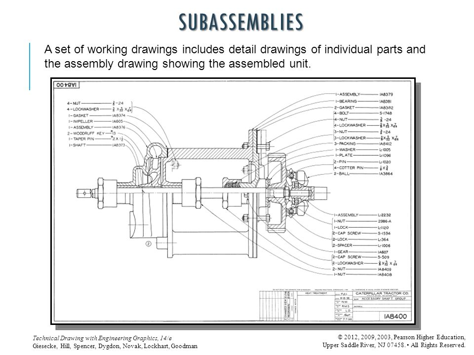 Threads fasteners and springs c h a p t e r t w e lv e ppt technical drawing with engineering graphics 14e giesecke hill spencer dygdon ccuart Images