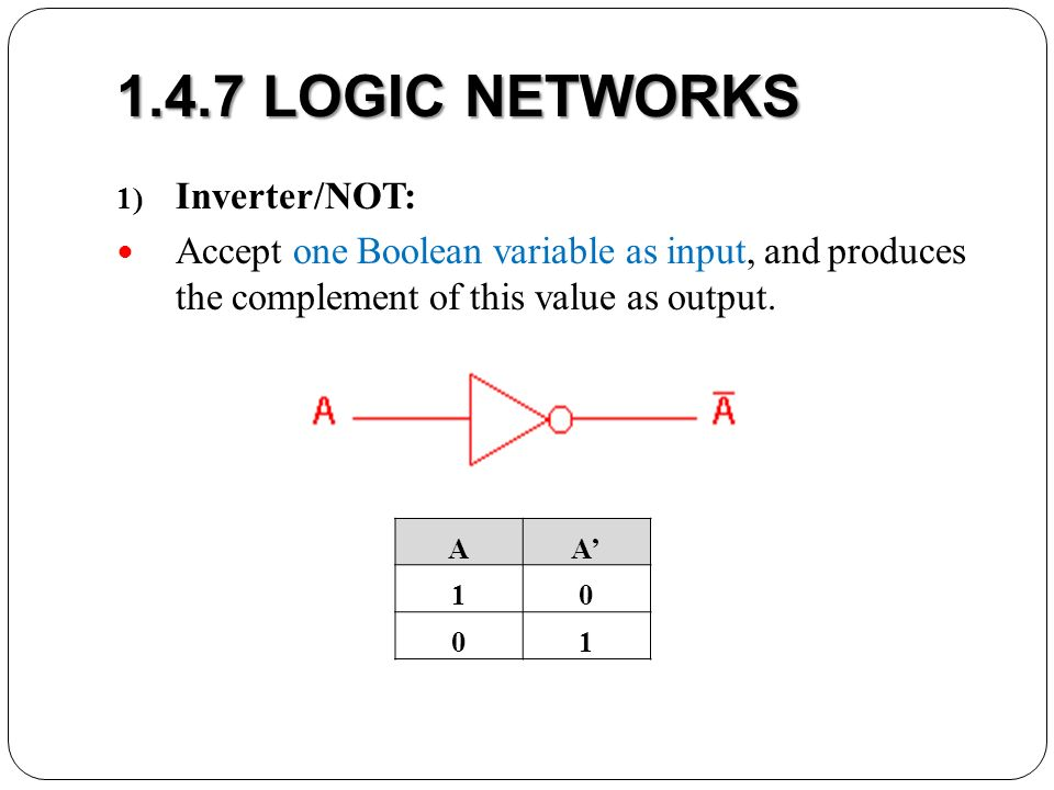 1.4.7 LOGIC NETWORKS 1) Inverter/NOT: Accept one Boolean variable as input, and produces the complement of this value as output.