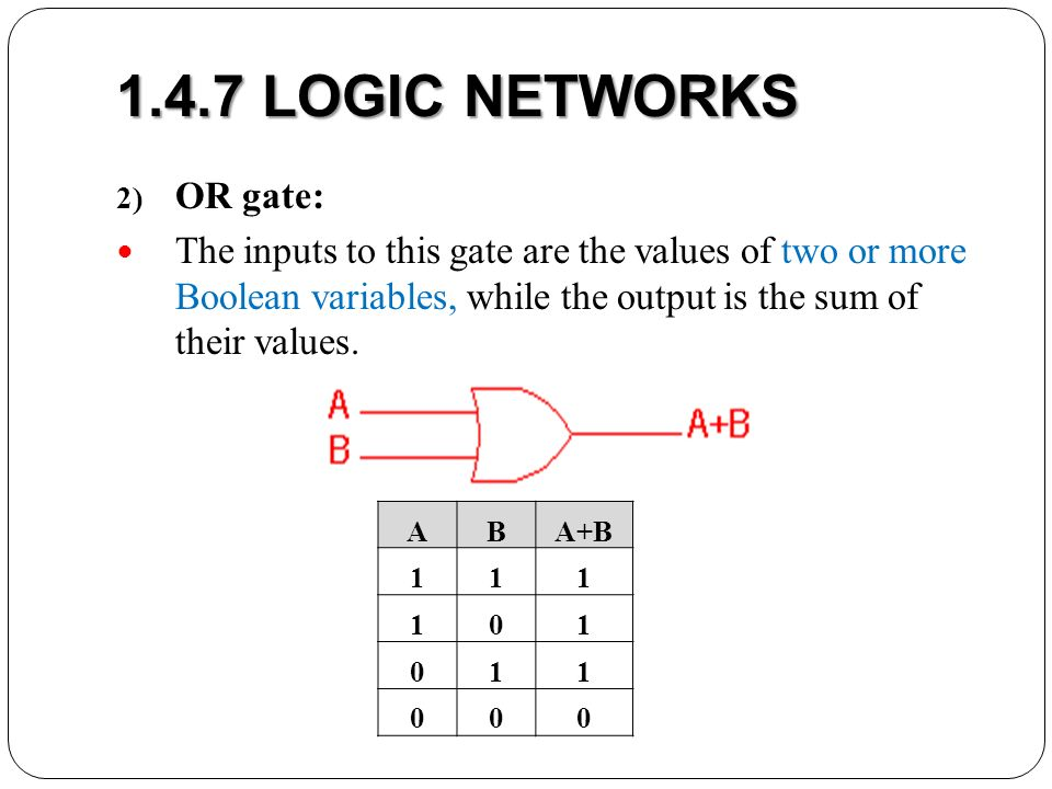 1.4.7 LOGIC NETWORKS 2) OR gate: The inputs to this gate are the values of two or more Boolean variables, while the output is the sum of their values.
