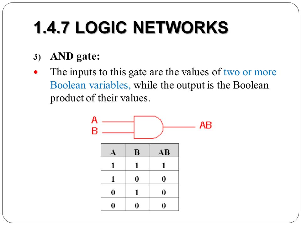 1.4.7 LOGIC NETWORKS 3) AND gate: The inputs to this gate are the values of two or more Boolean variables, while the output is the Boolean product of their values.