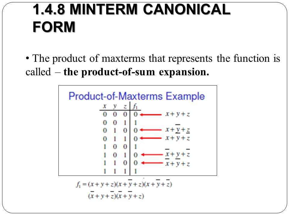 The product of maxterms that represents the function is called – the product-of-sum expansion.