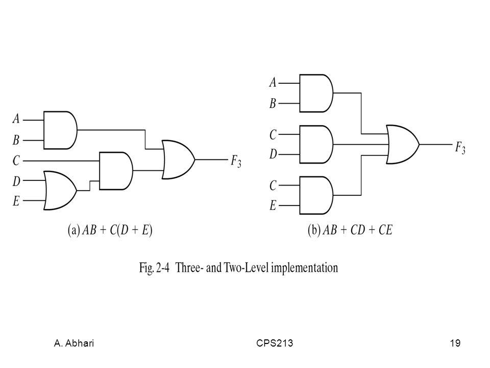 A. Abhari CPS21319