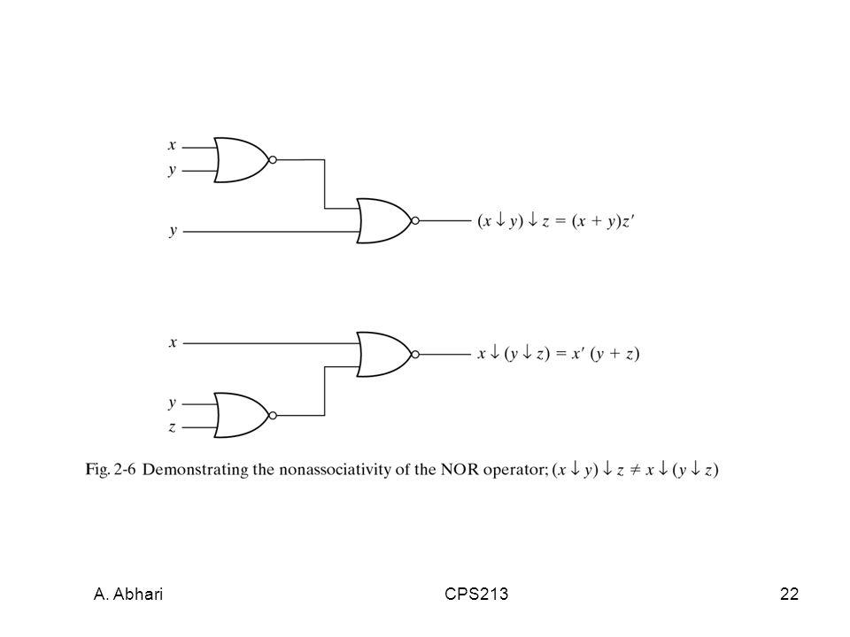 A. Abhari CPS21322