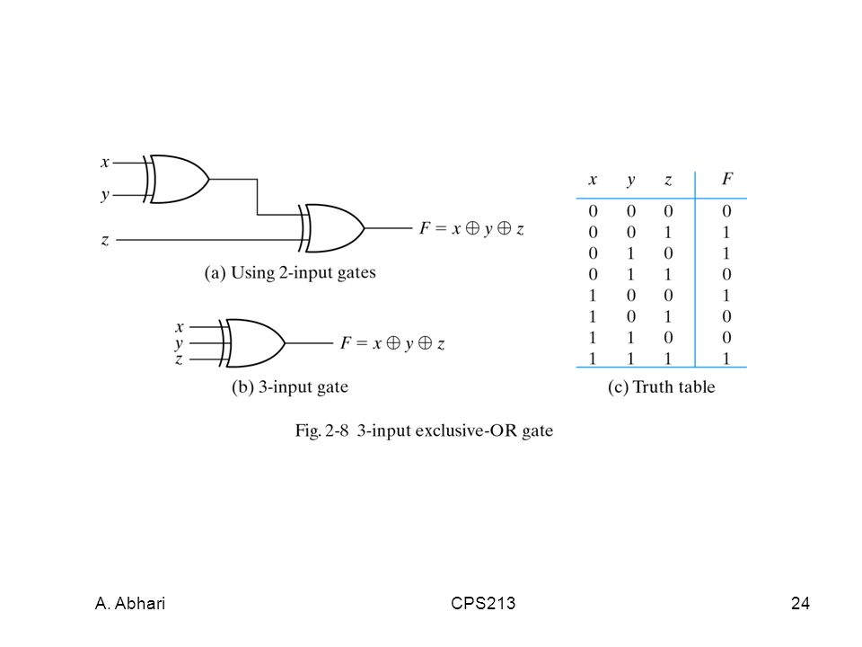 A. Abhari CPS21324