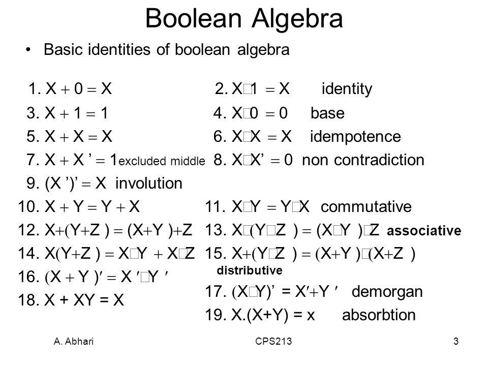 A. Abhari CPS2133 Boolean Algebra Basic identities of boolean algebra 1.