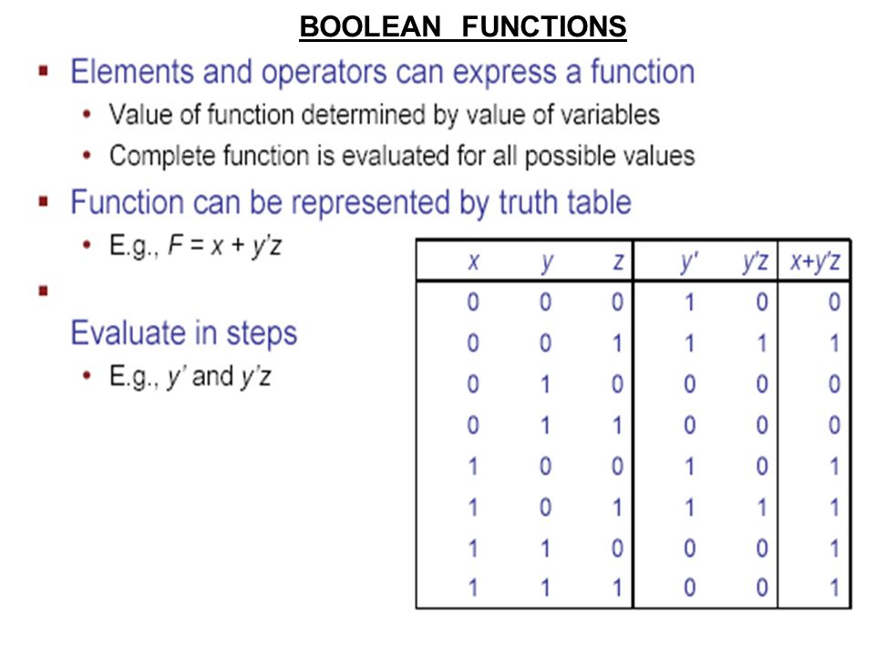 12 BOOLEAN FUNCTIONS