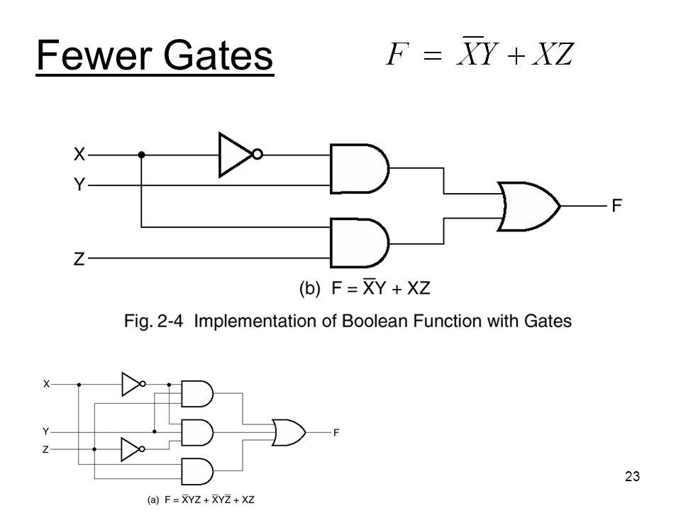 23 Fewer Gates
