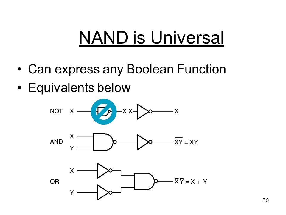 30 NAND is Universal Can express any Boolean Function Equivalents below