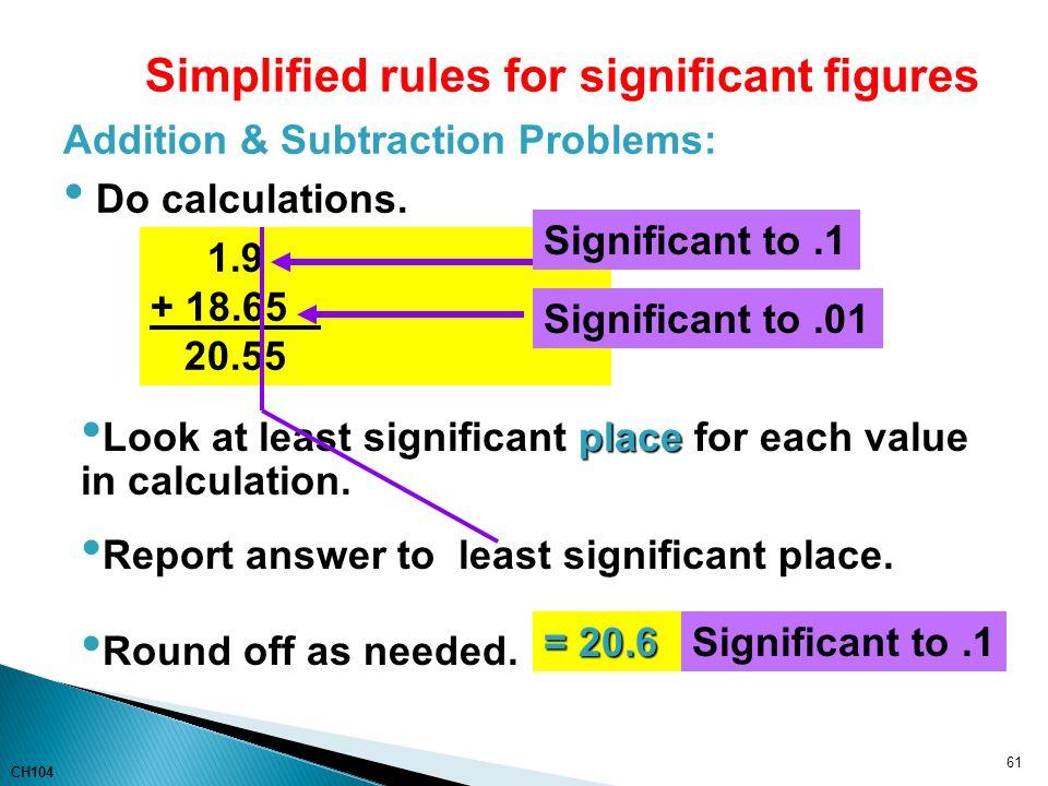 least significant bit calculator