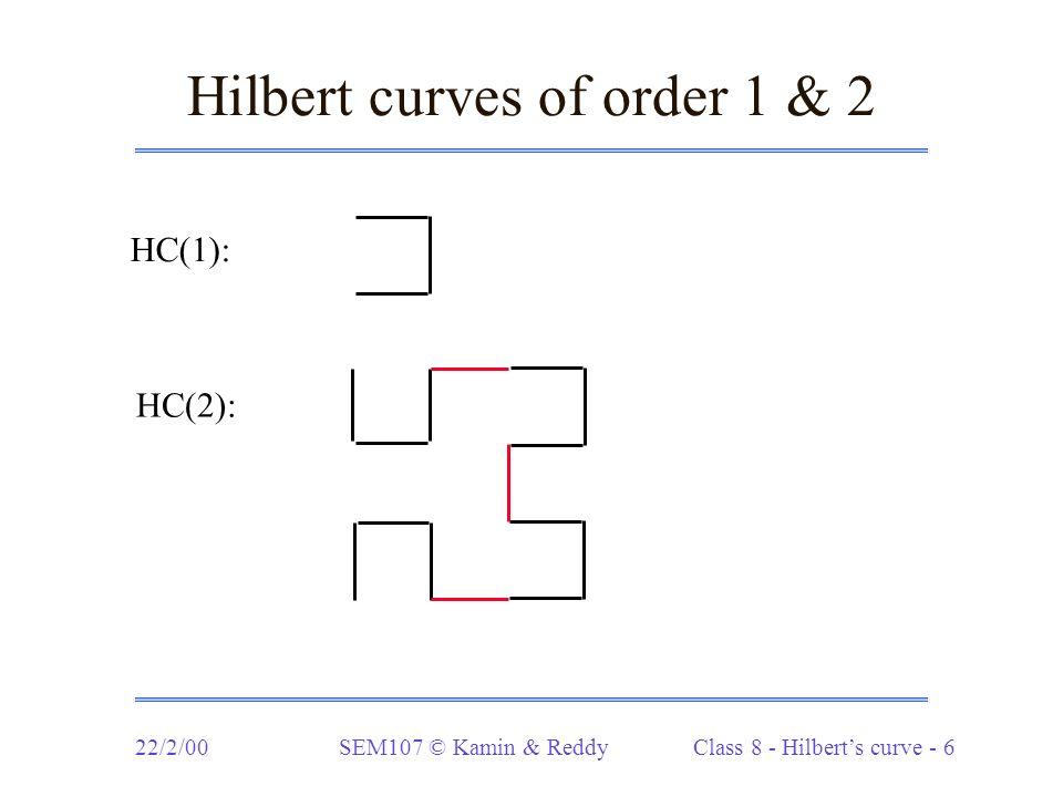 hilbert curve application
