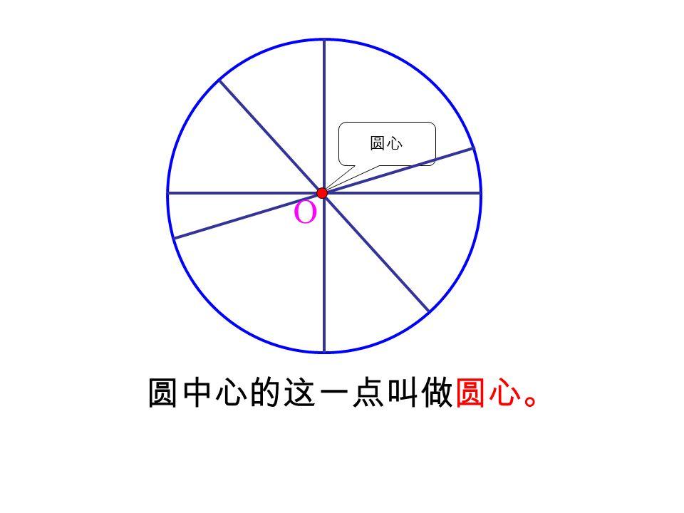 向日葵的花盘 画一画 用圆规画圆用圆规画圆 用圆规画