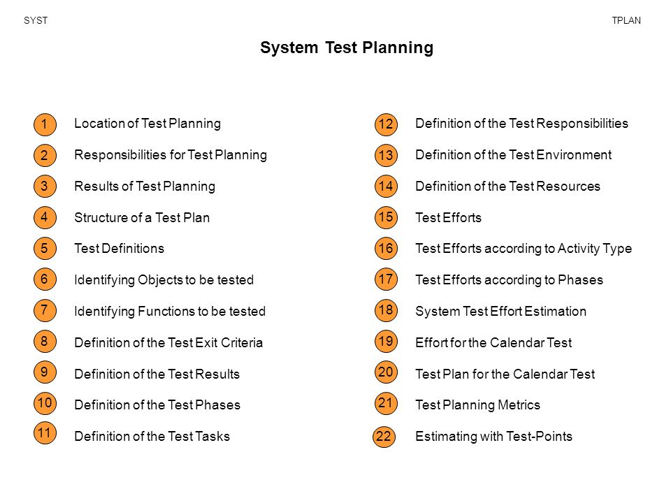 System Test Planning Systtplan  Location Of Test Planning