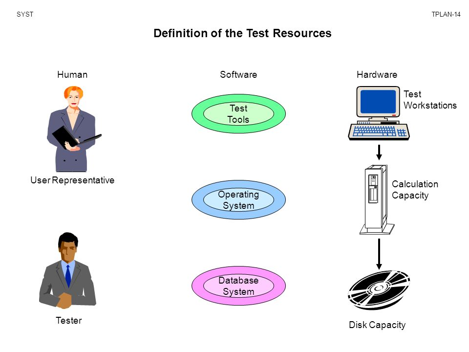 definition of a test plan Lets learn what is difference between test cases vs test test management tools test plan so take a quick look at the definition of test cases and.