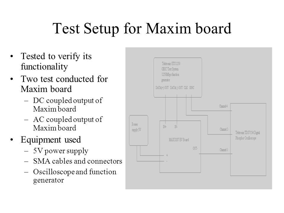 maxim coupling laser drive needs total laser current i tot i bias i mod bias