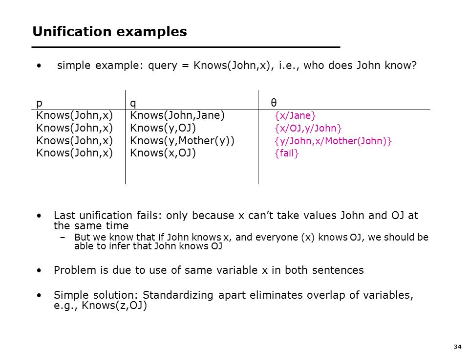 34 Unification examples simple example: query = Knows(John,x), i.e., who does John know.