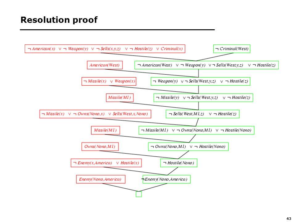 43 Resolution proof ¬