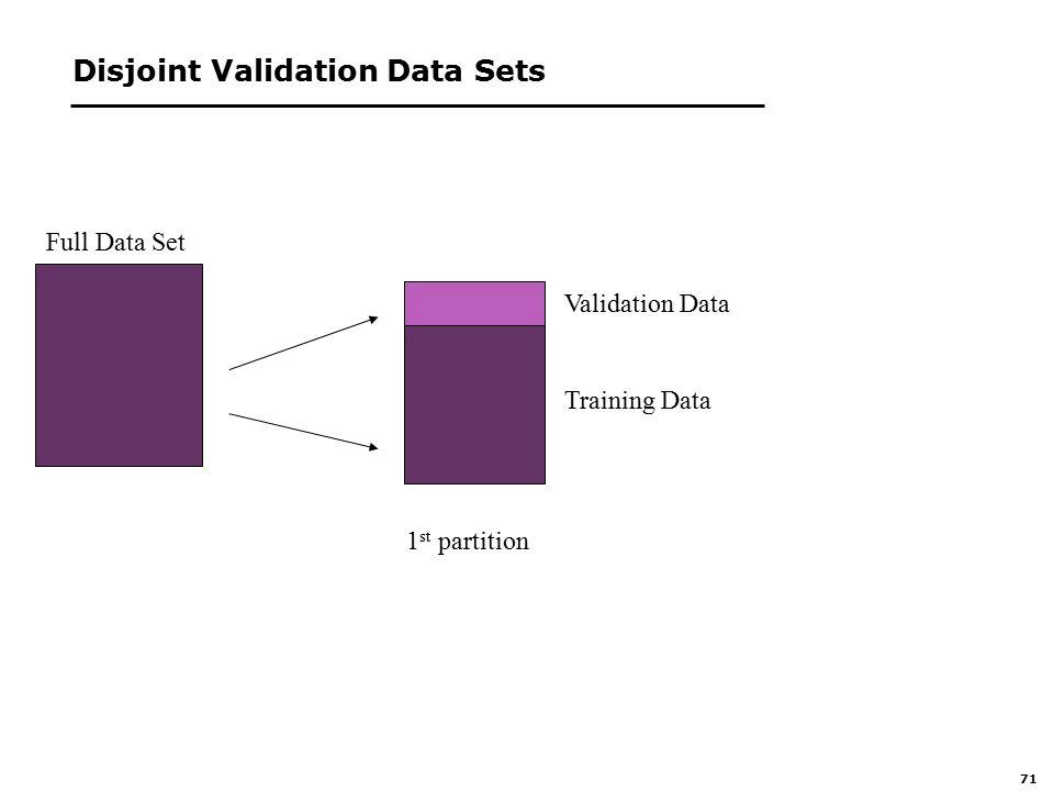 71 Disjoint Validation Data Sets Full Data Set Training Data Validation Data 1 st partition