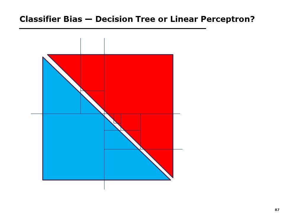 87 Classifier Bias — Decision Tree or Linear Perceptron