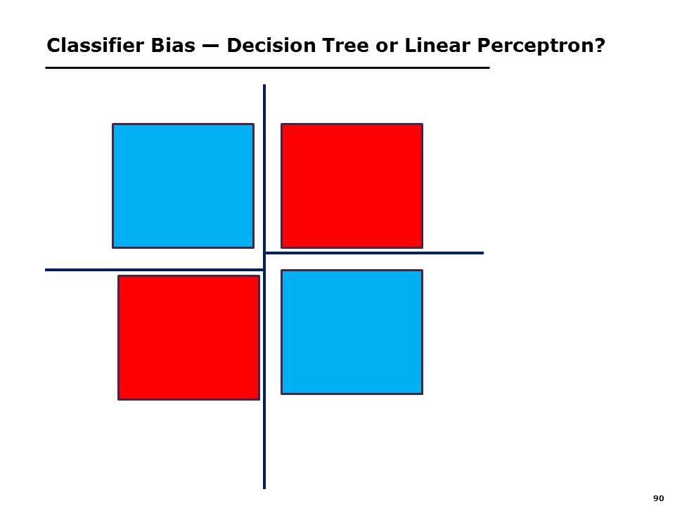 90 Classifier Bias — Decision Tree or Linear Perceptron