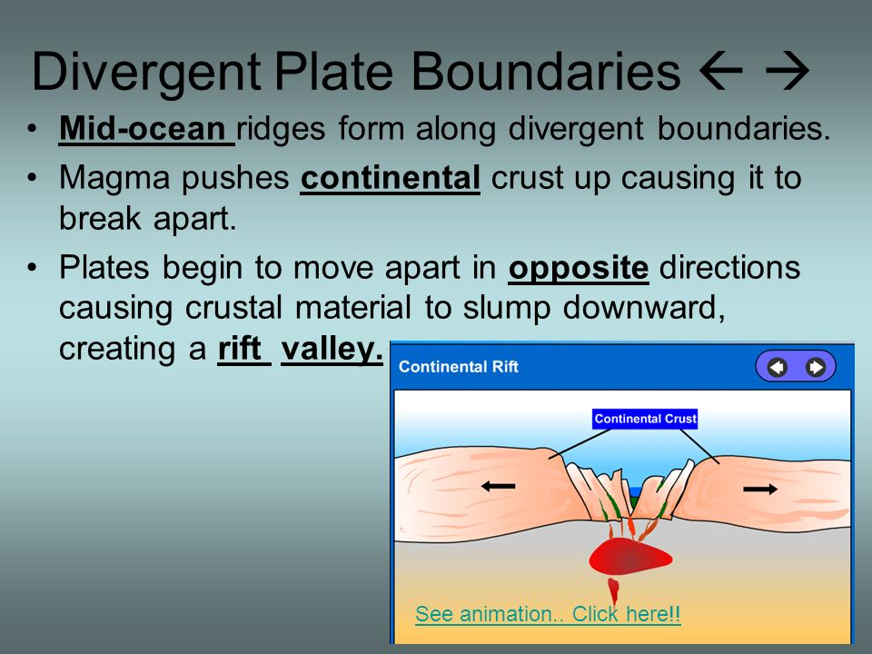 Types of Plate Boundaries Divergent Plate Boundaries Convergent ...