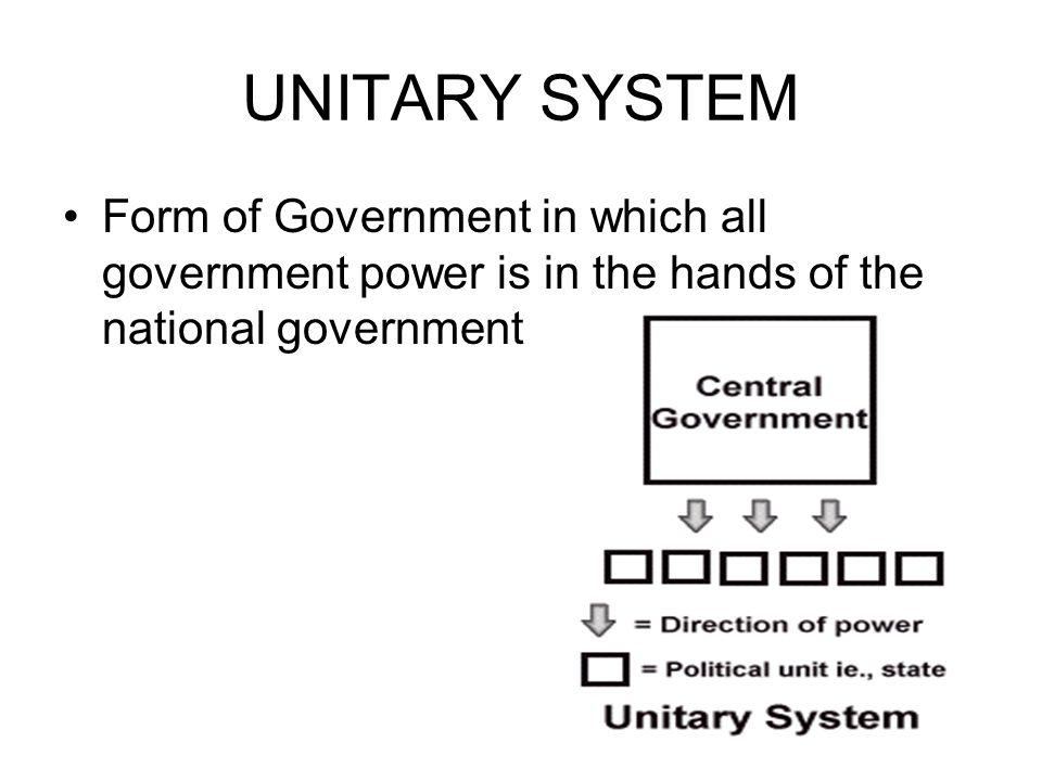 FEDERALISM KEY VOCABULARY TERMS. FEDERALISM a/k/a Federal System ...