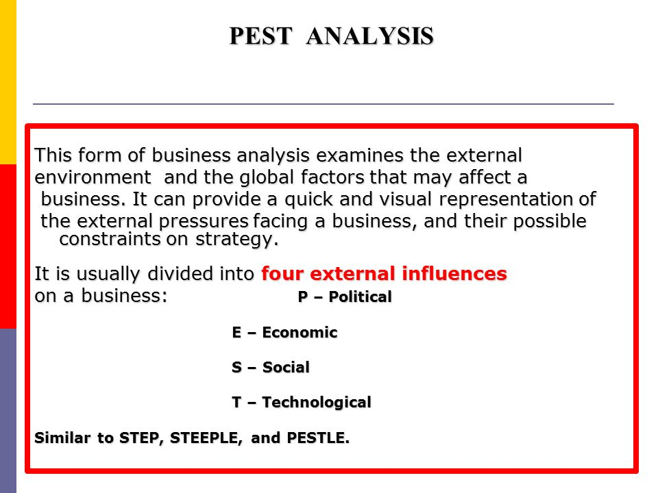 analysis of the business environment and