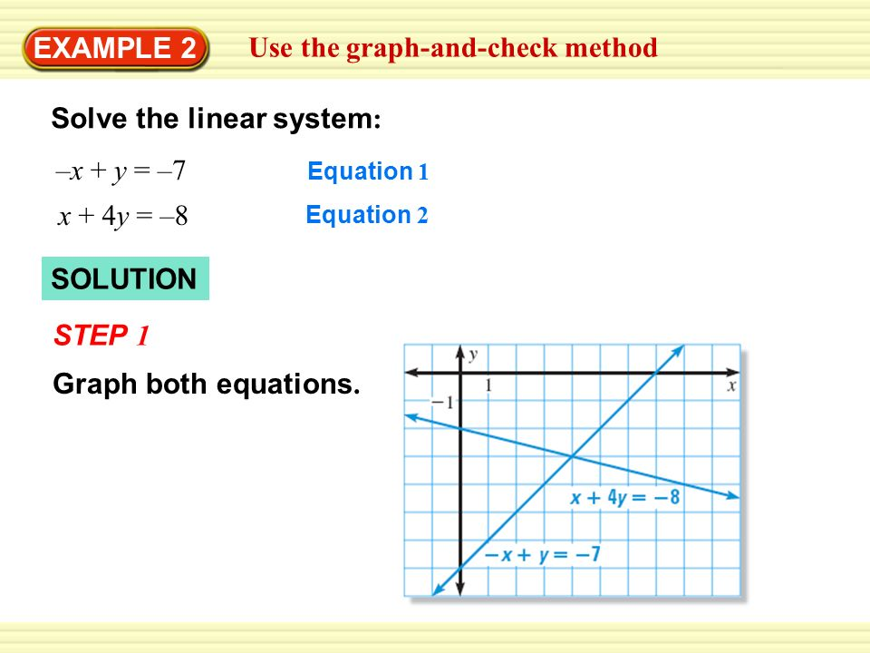 Objective: To solve systems of equations by graphing. - ppt download