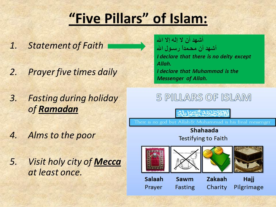 Major Concepts of Islam Islam means submission to the will of God .