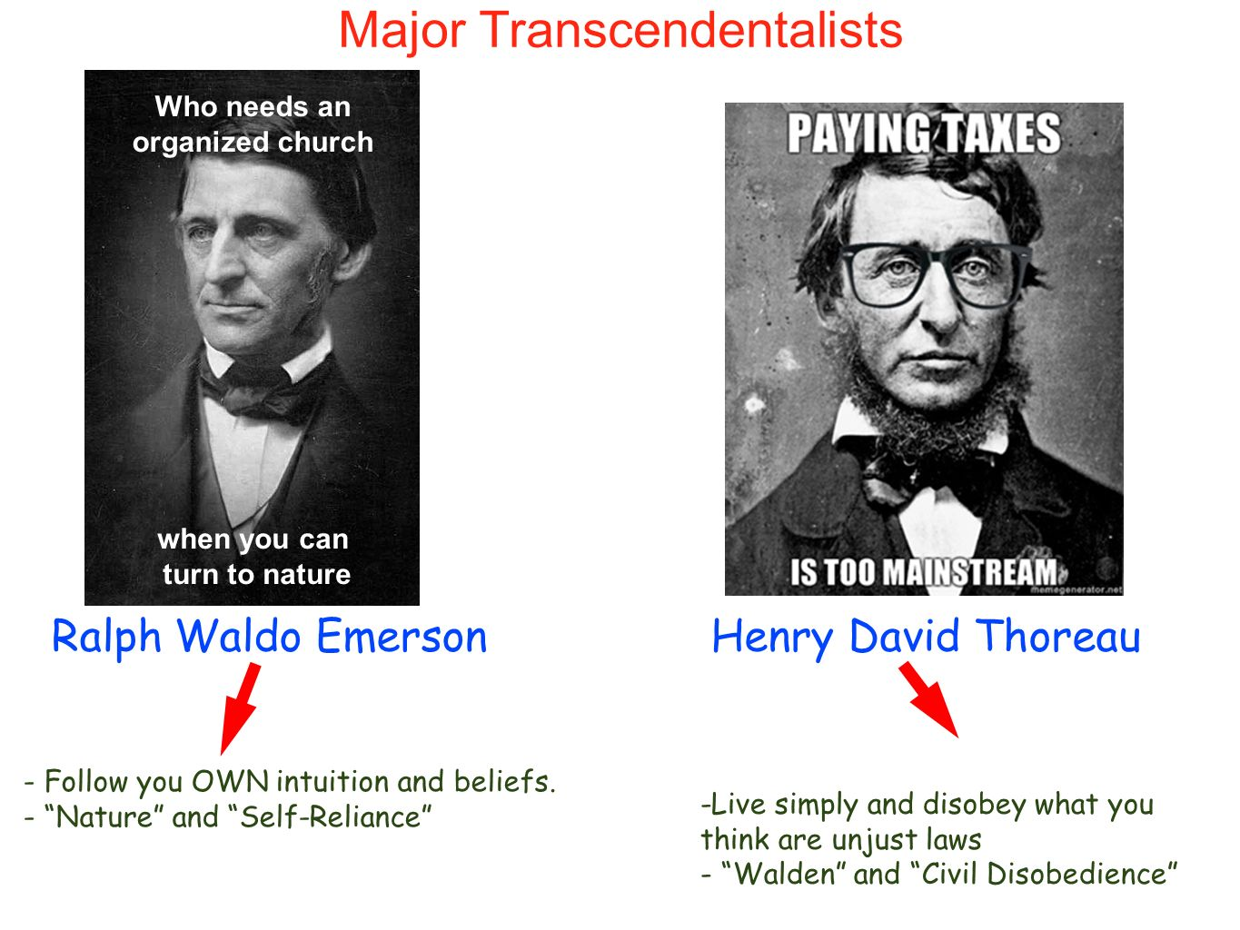 """self reliance transcendentalism and emerson Individualism in ralph waldo emerson's """"self which spawned a philosophical movement called transcendentalism """"self-reliance"""" asserts a central belief in."""