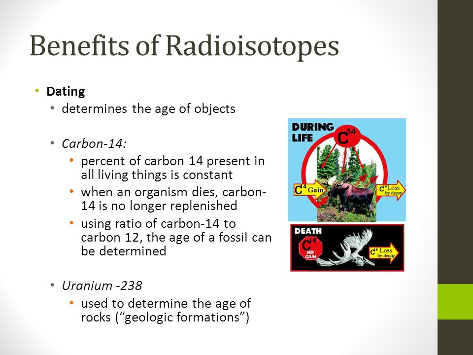 Method for hookup rocks and fossils using radioisotopes
