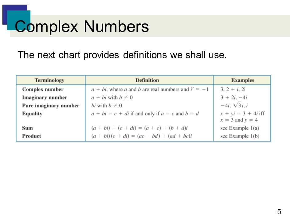 Imaginary Number Chart Worksheets for all | Download and Share ...