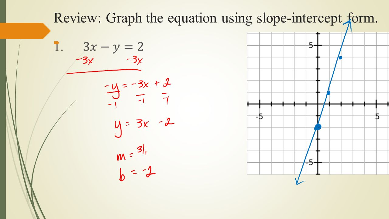 Graphing linear inequalities in two variables worksheet 6 5