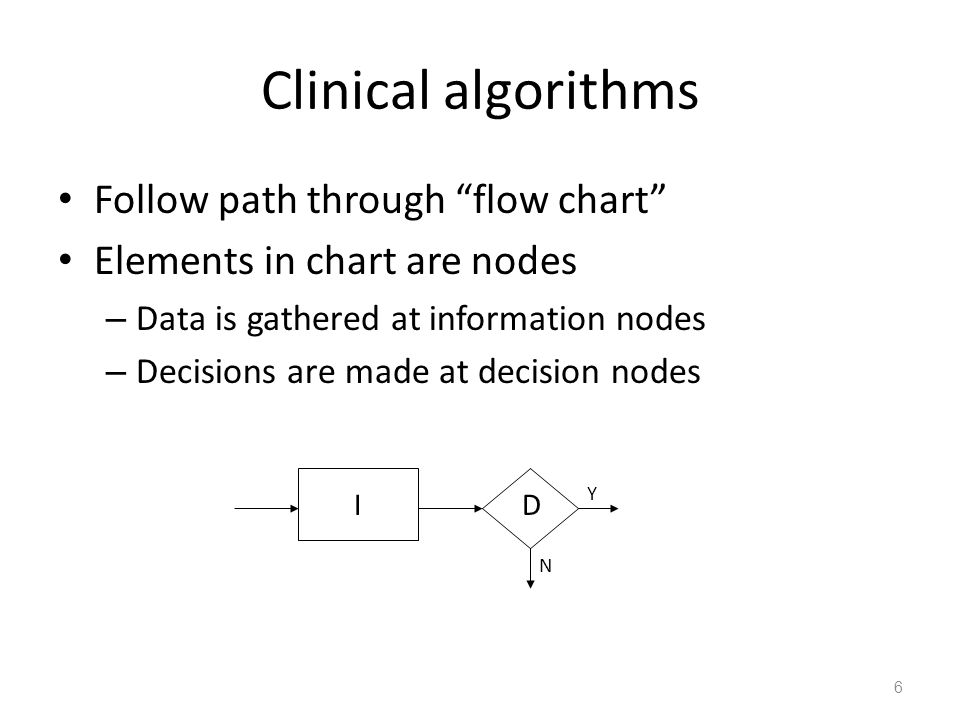 Clinical algorithms Follow path through flow chart Elements in chart are nodes – Data is gathered at information nodes – Decisions are made at decision nodes 6 Y N ID