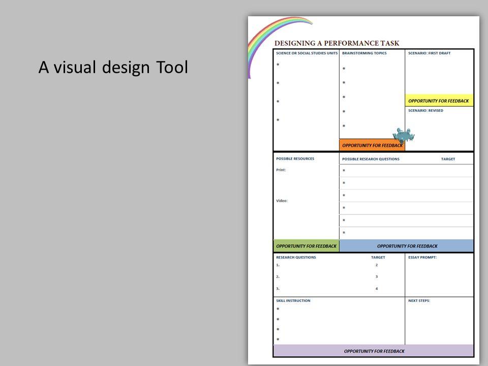 A visual design Tool