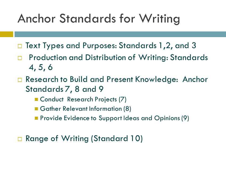 Anchor Standards for Writing  Text Types and Purposes: Standards 1,2, and 3  Production and Distribution of Writing: Standards 4, 5, 6  Research to Build and Present Knowledge: Anchor Standards 7, 8 and 9 Conduct Research Projects (7) Gather Relevant Information (8) Provide Evidence to Support Ideas and Opinions (9)  Range of Writing (Standard 10)