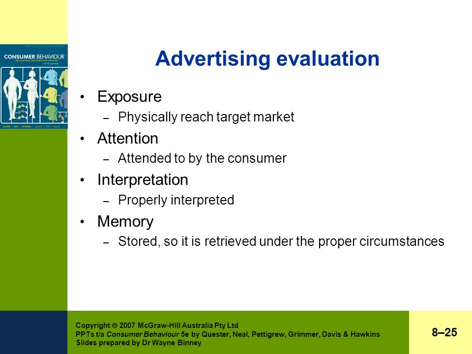 Copyright  2007 McGraw-Hill Australia Pty Ltd PPTs t/a Consumer Behaviour 5e by Quester, Neal, Pettigrew, Grimmer, Davis & Hawkins Slides prepared by Dr Wayne Binney Advertising evaluation Exposure – Physically reach target market Attention – Attended to by the consumer Interpretation – Properly interpreted Memory – Stored, so it is retrieved under the proper circumstances 8–25