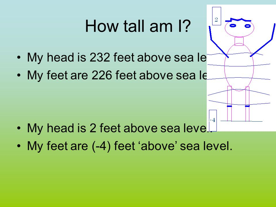 How Tall Am I My Head Is Feet Above Sea Level My Feet Are - How high above sea level am i