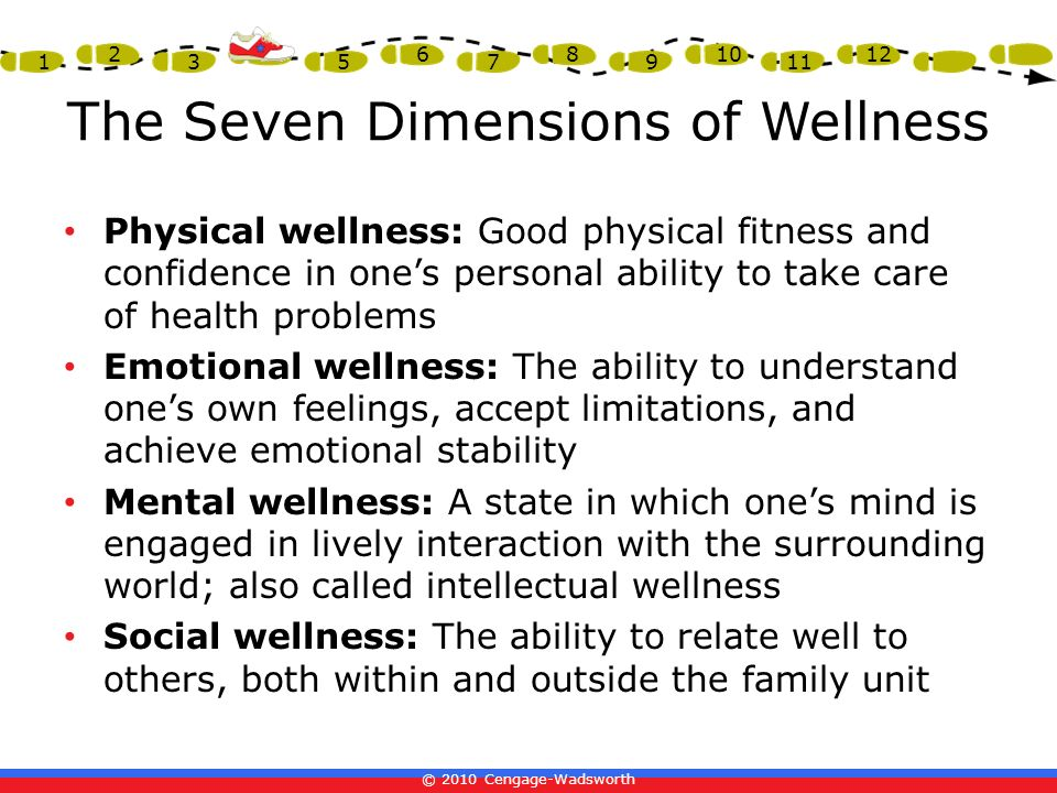 © 2010 Cengage-Wadsworth 1 2 3 4 5 6 7 8 9 10 11 12 The Seven Dimensions of Wellness Physical wellness: Good physical fitness and confidence in one's