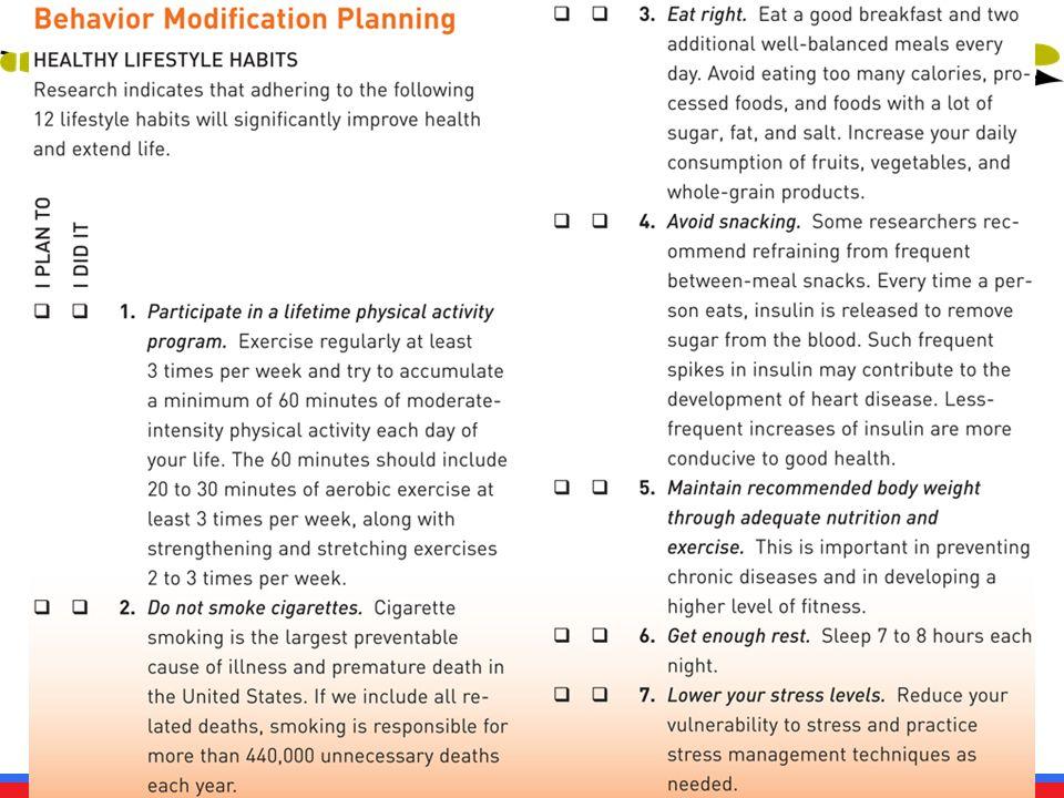 © 2010 Cengage-Wadsworth 1 2 3 4 5 6 7 8 9 10 11 12 Behavior Modification Planning: Healthy Lifestyle Habits