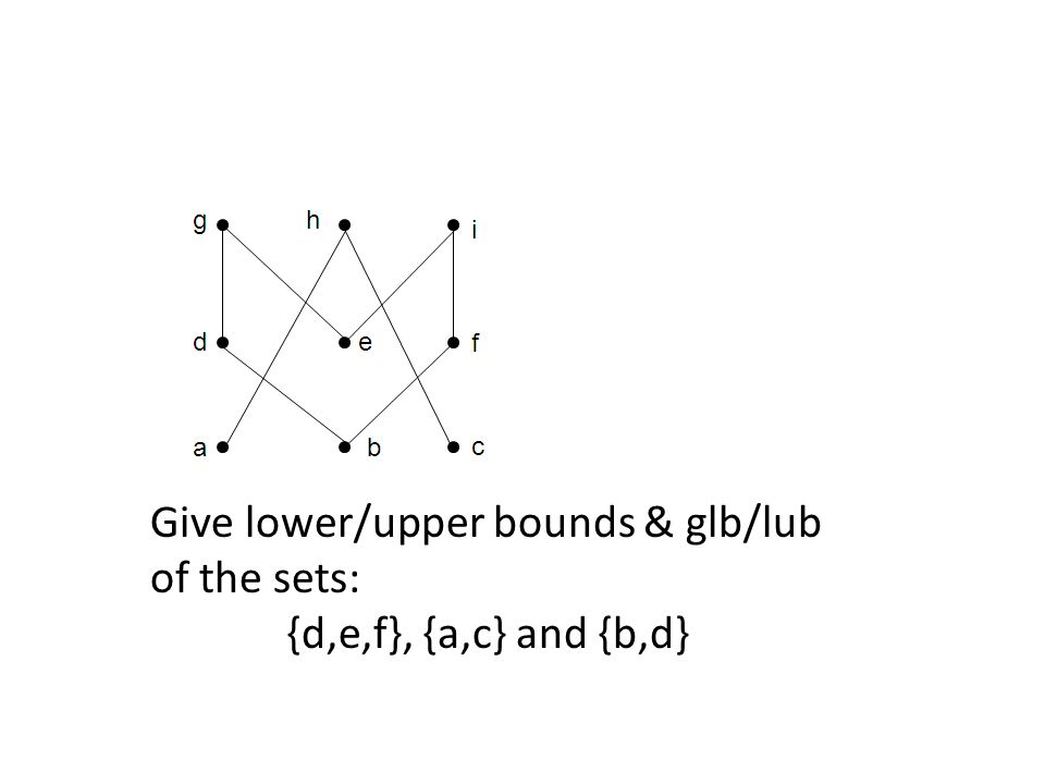 Unit ii discrete structures relations and functions se compengg 36 give lowerupper bounds glblub of the sets def ac and bd ccuart Images