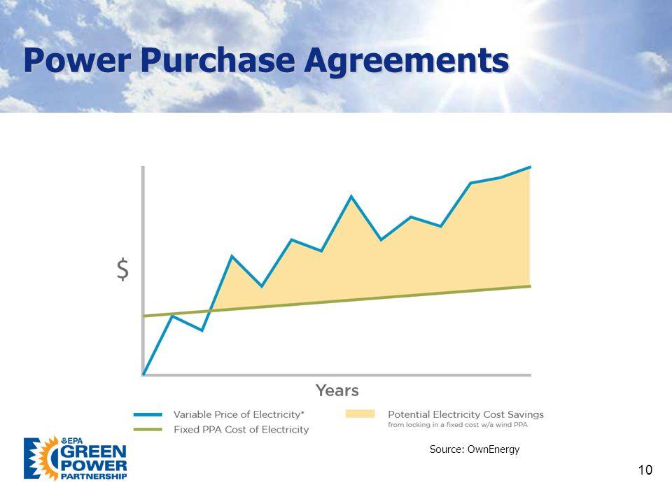 Green Power Partnership & Higher Ed Purchasing Strategies James ...