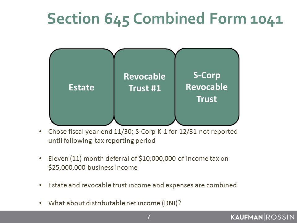 Case Study of a Complex Fiduciary Income Tax Return Form 1041 John ...