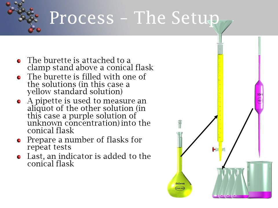 Process – The Setup The burette is attached to a clamp stand above a conical flask The burette is filled with one of the solutions (in this case a yellow standard solution) A pipette is used to measure an aliquot of the other solution (in this case a purple solution of unknown concentration) into the conical flask Prepare a number of flasks for repeat tests Last, an indicator is added to the conical flask
