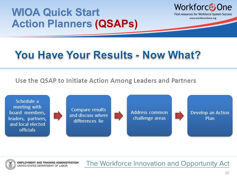 20 Use the QSAP to Initiate Action Among Leaders and Partners Schedule a meeting with board members, leaders, partners, and local elected officials Compare results and discuss where differences lie Address common challenge areas Develop an Action Plan